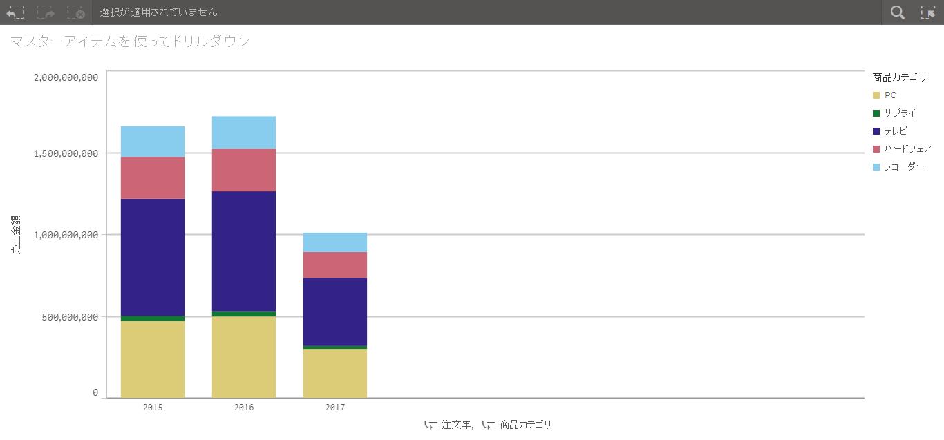 %e3%83%81%e3%83%a3%e3%83%bc%e3%83%88%e5%ae%8c%e6%88%90