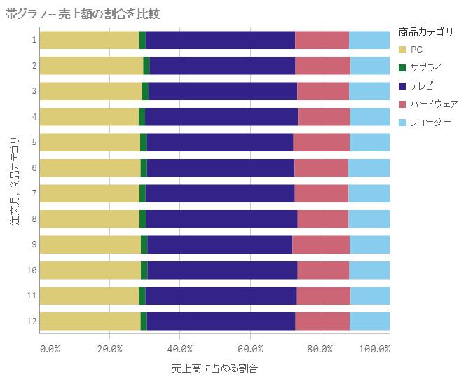 %e5%b8%af%e3%82%b0%e3%83%a9%e3%83%95%e5%ae%8c%e6%88%90