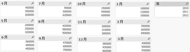 cross_table3