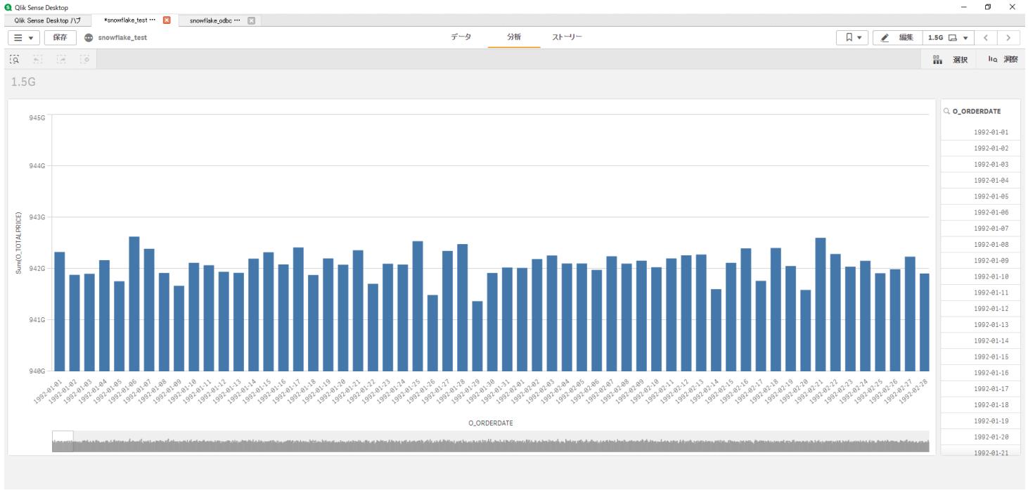 Qlik SenseとSnowflakeで150億件のデータを可視化してみた-10