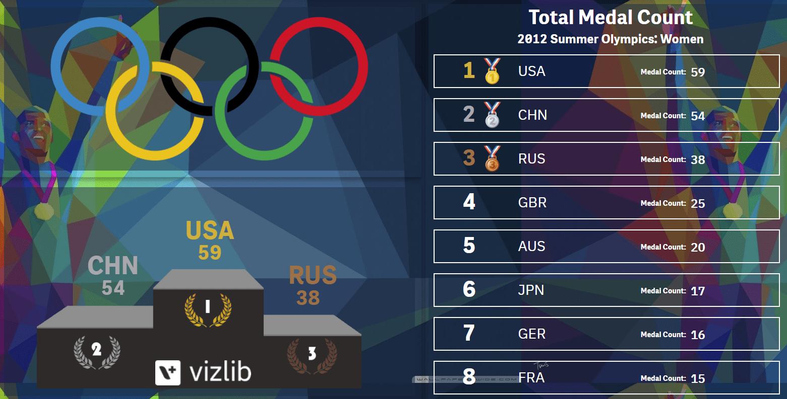 olympics-app-2