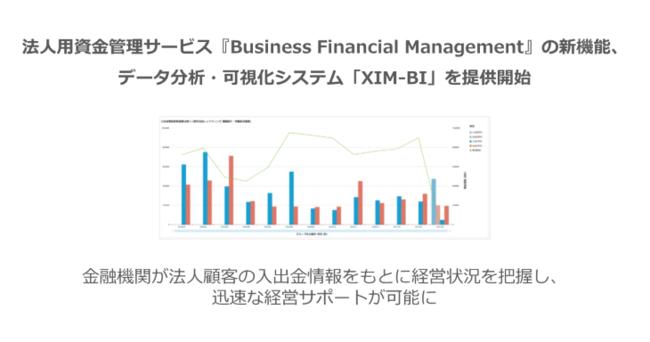 マネーフォワードの法人用資金管理サービスにデータ分析・可視化システムを追加