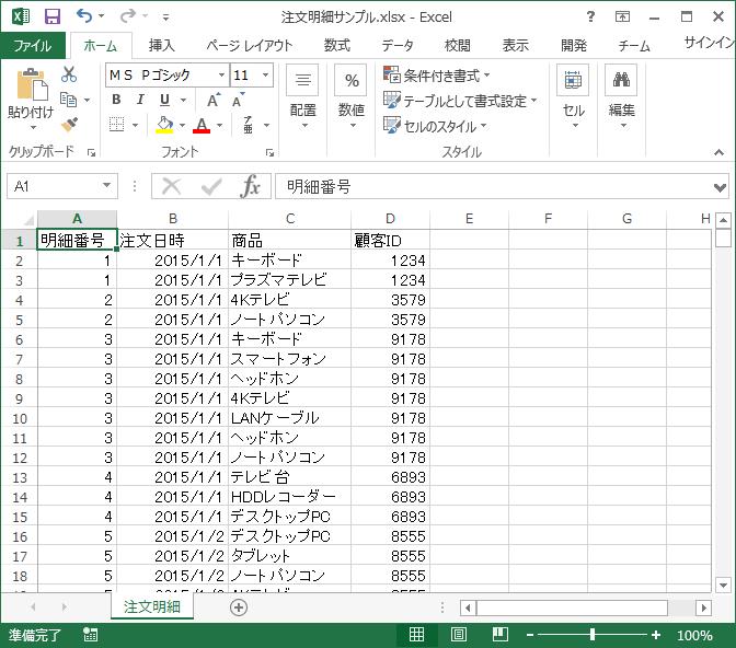 【初心者向け】ゼロから学ぶQlik Senseのデータ分析 第2回 ドラッグ&ドロップでデータのロード