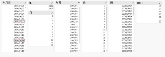 QlikViewでマスターカレンダーを作成する方法