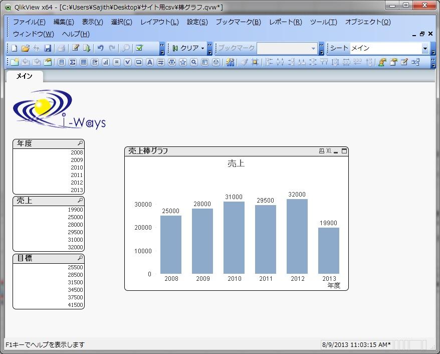 QlikView棒グラフ