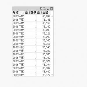 QlikViewテーブルボックスシートオブジェクト