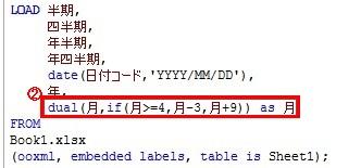 QlikViewでDual関数を使用してリストボックス内の項目を任意の順番にする